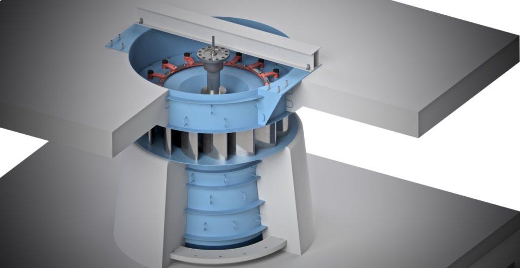 Turbiny Kaplana - Hydro Energy s.c.