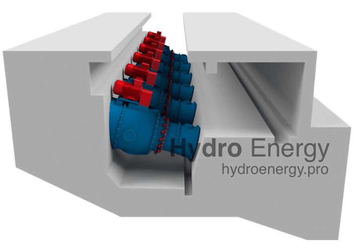 Trubkový Kaplan-kuželová turbína s převodovkou-Hydro Energy S.C.